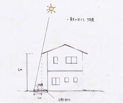 夏至の正午、日差しは約78度の角度で差し込みます。